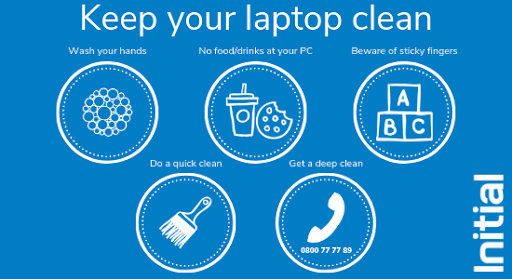 Initial hygiene graphic on how to keep your laptop clean