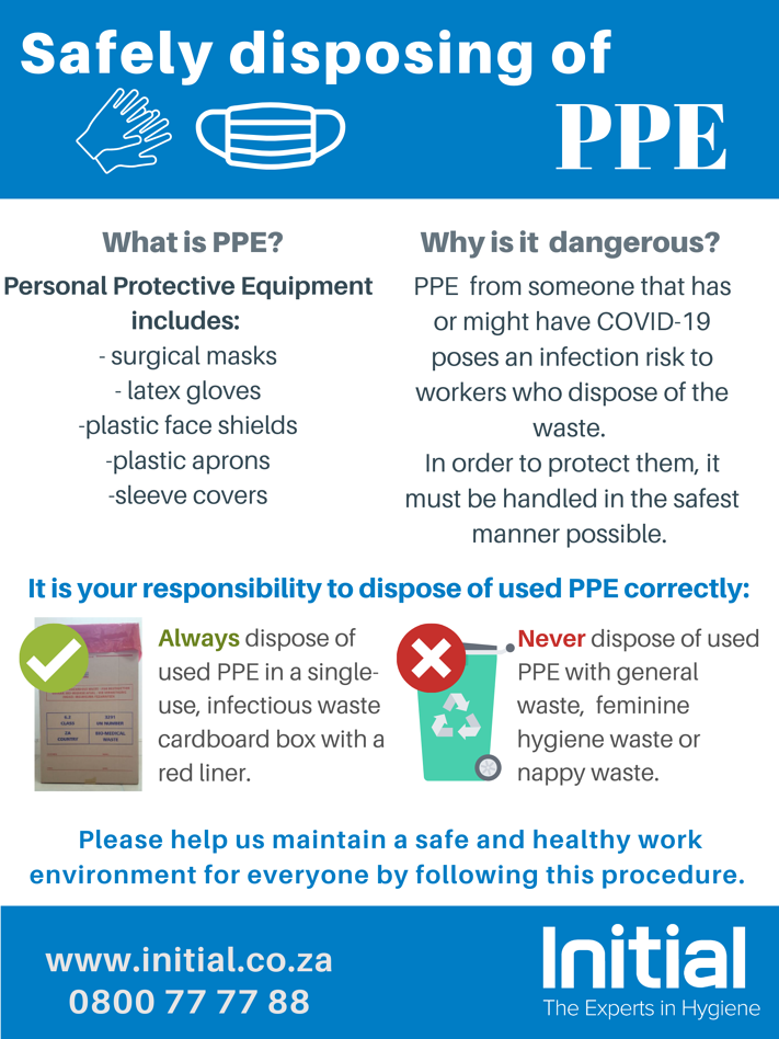 Safely Disposing of PPE Poster
