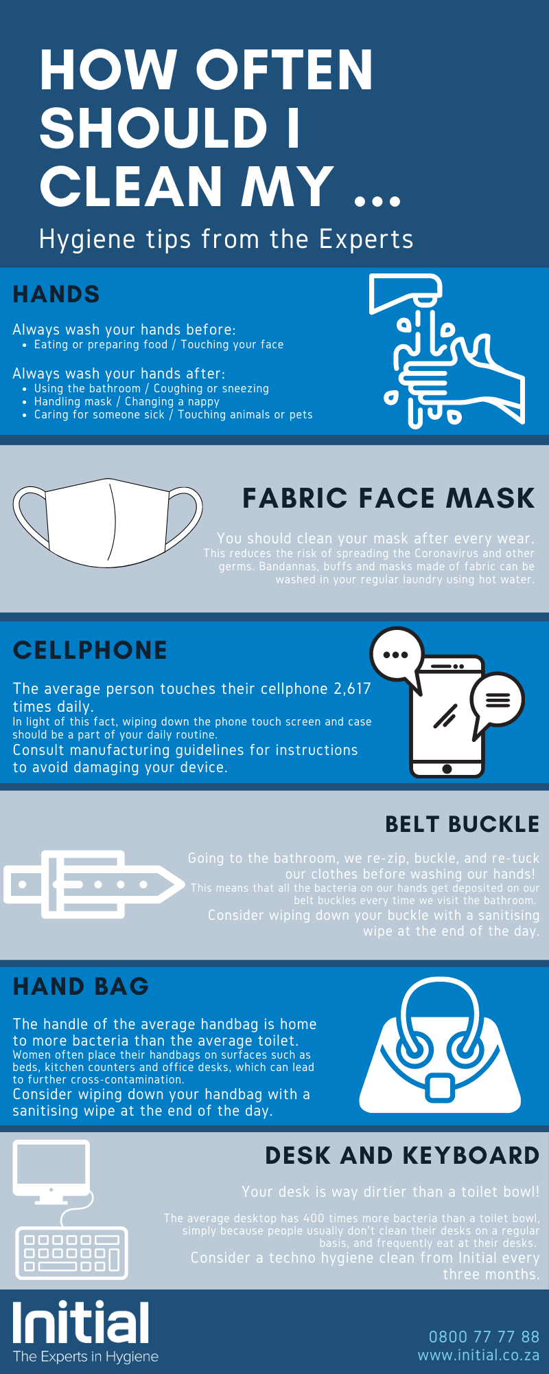 ZA - Initial - Infographic -How often should i wash my ...