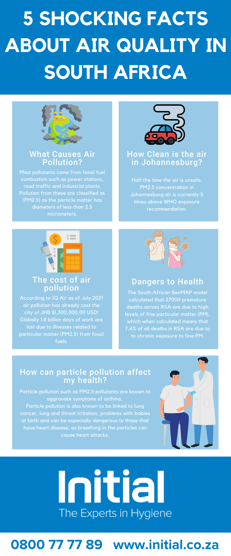 5 shocking facts about air quality in south africa